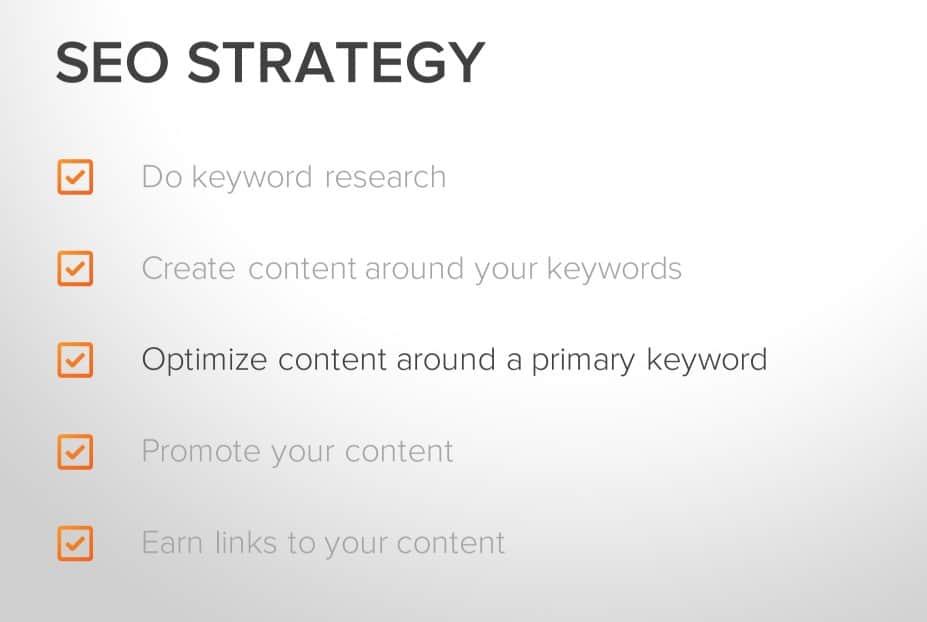 Site au contenu efficace : voici un exemple !