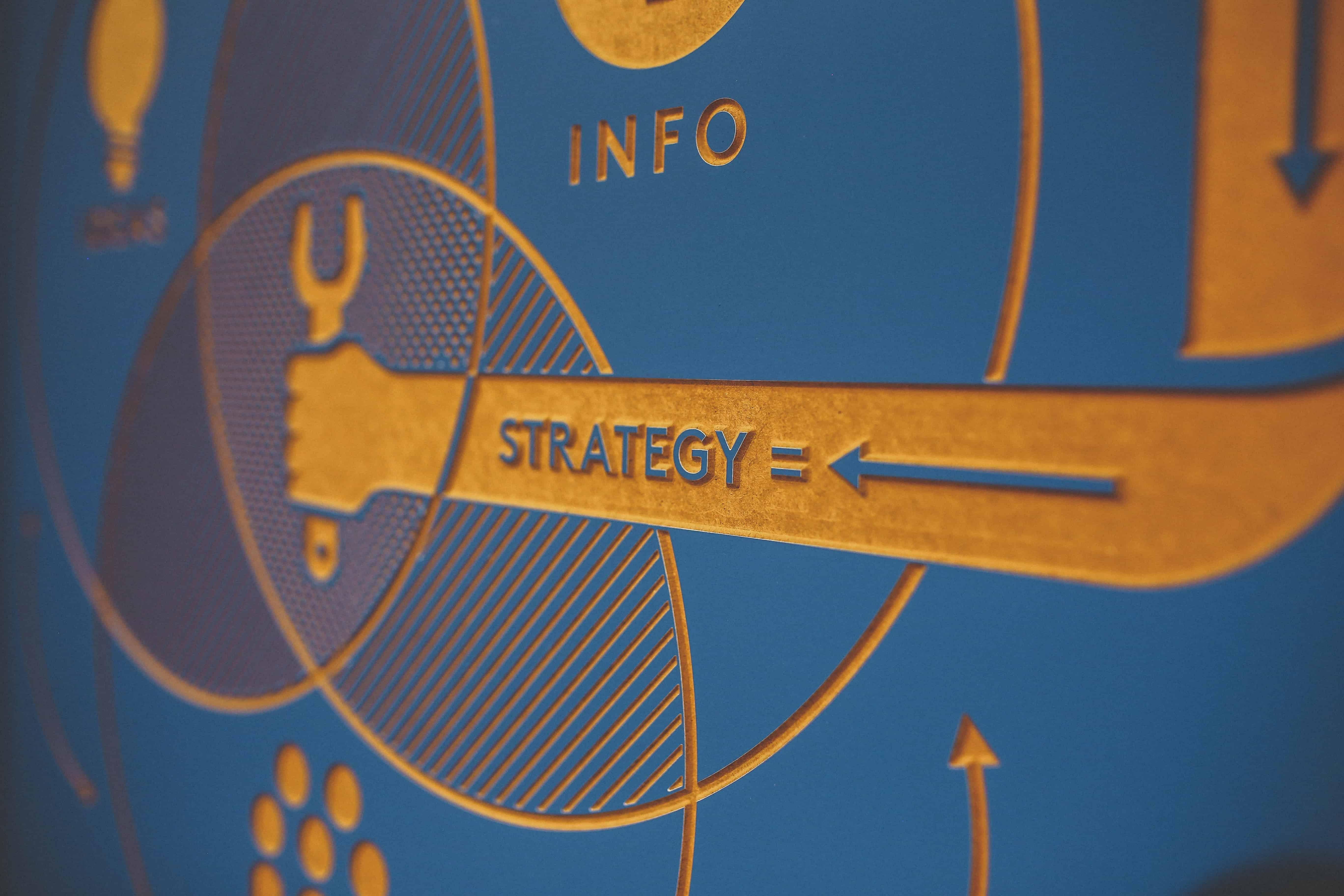 Publicité en ligne et marketing entrant pour les sites B2B